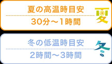 乾燥機能付きの殺菌庫【DS型】
