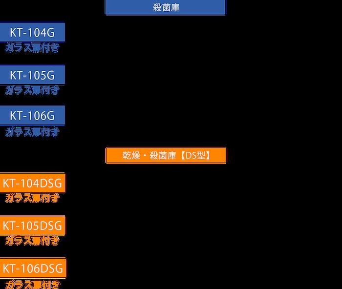 殺菌名人 価格表